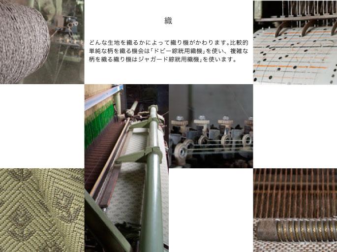 織:どんな生地を織るかによって織り機がかわります。比較的単純な柄を織る機会は「ドビー綜絖用織機」を使い、複雑な柄を織る織り機はジャガード綜絖用織機」を使います。